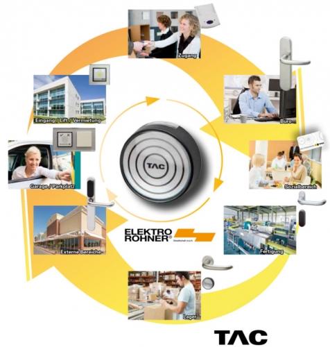 TAC bringt Sicherheit, spart Zeit und Geld